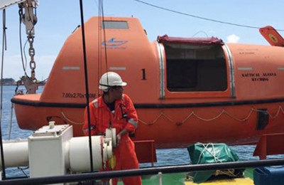 Lifeboat Malaysia Rescue Boat Davit Supplier Malaysia